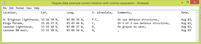 Degree data example showing correct notation
