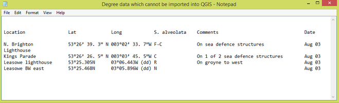 Degree data which needs to be formatted in order to be inported into QGIS
